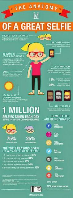 Ecco come fare il #selfie perfetto: 4Writing - Google+ #infographic