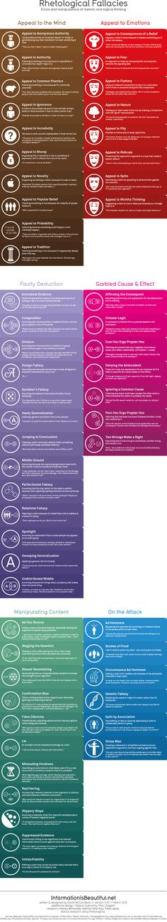 Rhetorical Fallacies, Errors and manipulations of rhetoric and logical thinking #infographic