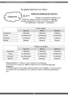 γλώσσα ε΄ δημοτικού α΄τεύχος Kai, Sheet Music, Greek, Education, School, Greek Language, Music Score, Schools, Teaching