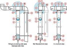 Downspout first flush diverter assembly