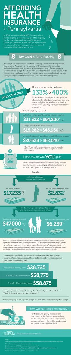 Not sure if you can afford health insurance? Subsidies may be available to help. Get the facts. Get Covered.