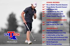 A look back at Victor Lange's junior season. Plenty more is in store for his senior year! #WeAreLATech