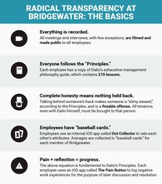 Ray Dalio, head of the world's largest hedge fund, explains his succession plan for Bridgewater and how its 'radically transparent' culture is misunderstood Hedge Fund Investing, Types Of Psychology, Ray Dalio, Phone Interviews, Succession Planning, Creative Infographic, Investment Companies, Business Intelligence, Hedges