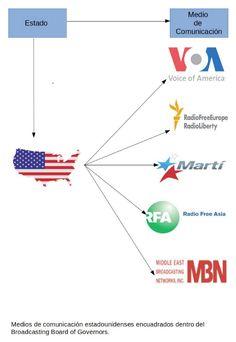 nformación y Contrainformación. El Caso de los MASS MEDIA Internacionales