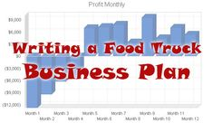 If you haven't started writing a food truck business plan yet, we explain the importance of it and why you need to start one today. Have you ever thought that starting a food truck business or other variation of a mobile food eatery? Whether you are already culinary trained or a home based foodie who is interested in