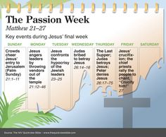 The events of Passion Week according to the Gospel of Matthew. Read more here: www.BibleVersesAbout.org/bible/matt/