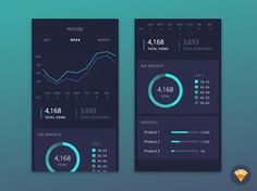 A mobile dashboard for measuring views vs. click-throughs or other activity. The free sketch UI kit is available for download at UI Stash: http://uistash.co/products/product-mobile-dashboard-ui-kit