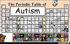 image result for funny autistic memes