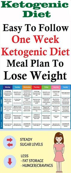 Easy To Follow One Week Ketogenic Diet Meal Plan To Lose Weight- #health #fitness #weightloss #fat #diy #drink #smoothie #weightloss #burnfat #diet #naturalremedies th #weightloss #burnfat #diet #naturalremedies #weightloss