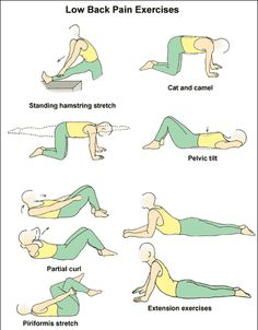 Low #back pain #exercise