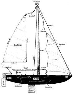 Segelboat