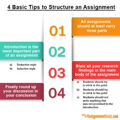 how to write bibliography for thesis