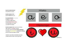 diptongos vs hiatos