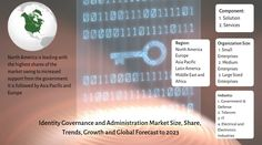Identity Governance and Administration Market Size, Share, Growth Forecast to 2025
