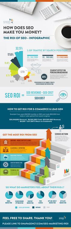How does SEO Make you Money? ROI of SEO Infographic from Crash Course to SEO Marketing