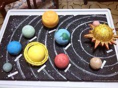 Risultati immagini per trabajos de primaria del sistema solar