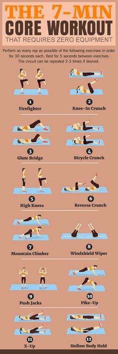 Yoga Fitness Flow - at home ab workout - Get Your Sexiest Body Ever! …Without crunches, cardio, or ever setting foot in a gym! Reto Fitness, Fitness Tips, Health Fitness, Workout Fitness, Yoga Fitness, Ab Workout At Home, Gym Workouts, At Home Workouts, Ball Workouts