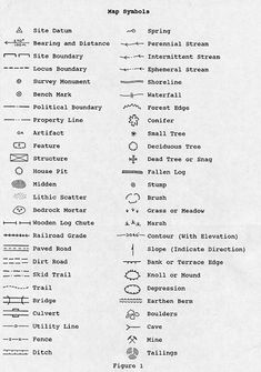 Map Symbols cartography icons drawing painting illustration resource tool how to tutorial instructions | Create your own roleplaying game material w/ RPG Bard: www.rpgbard.com | Writing inspiration for Dungeons and Dragons DND D&D Pathfinder PFRPG Warhammer 40k Star Wars Shadowrun Call of Cthulhu Lord of the Rings LoTR + d20 fantasy science fiction scifi horror design | Not Trusty Sword art: click artwork for source