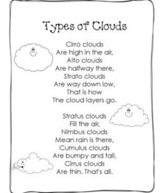 Types of Clouds - great poem for cloud unit