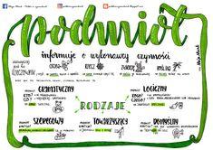 Polish Language, New Beginning Quotes, School Notebooks, School Study Tips, School Notes, Adventure Quotes, Strong Quotes, Study Notes, Study Motivation