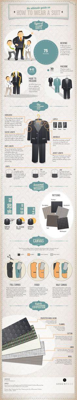 Cum trebuie purtat costumul