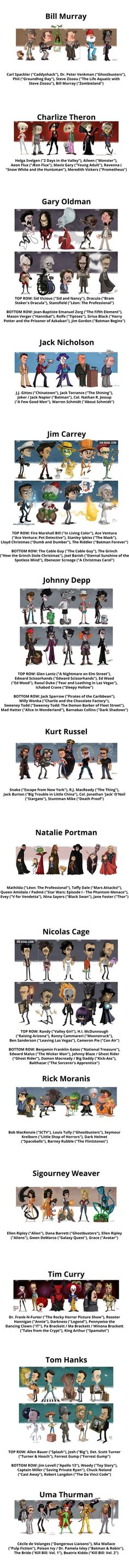 The Evolution of Actors by Jeff Victor  - Very awesome and well done. BM.
