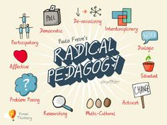 Radical Pedagogy — Solidarity for Slackers — Medium