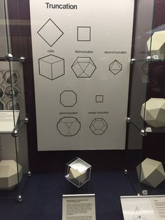 geometrical inspiration for my 3d designs picture taken from the science museum by me