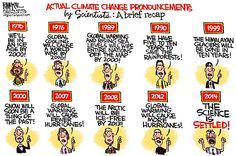 44 Years of the Climate Change Scam in 1 Cartoon @ AMERICAN DIGEST