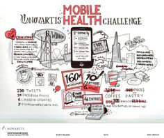 Novartis Mobile Health Challenge October 25-27, 2013 San Francisco, CA, USA