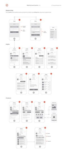UX, UI, Usability, Wireframe, Projelendirme, Mobile, Flowchart. If you like UX, design, or design thinking, check out theuxblog.com