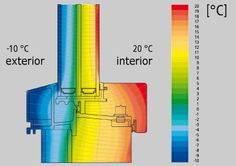 Reducing the effect of greenhouse gases would be very difficult without innovative technologies. Many manufacturers of building materials are switching to energy-savings products. Usually, homes with windows and doors offer efficient thermal performance and save energy costs.