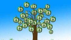 Zenélő pénzek, kedvelt videók. Hallgasd, nézd, gazdagodj! - Adonisz.com Money, Silver