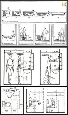 Что самое главное в интерьере?))) Конечно же санузел! При проектировании санузлов и ванных комнат необходимо учитывать антропометрические данные людей, эргономические особенности использования сантехнического оборудования и требования безопасности. Эти схемы помогут вам грамотно организовать небольшое, но столь важное в лю%ìqø1ˆ�...