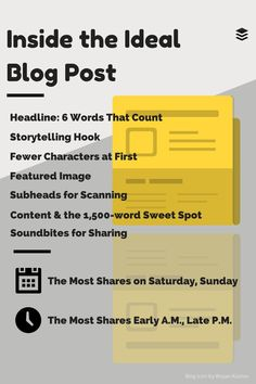 The 7 essential elements of a perfect blog post