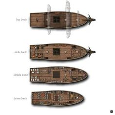 Post with 2974 votes and 141933 views. Tagged with dnd, Shared by boat battlemaps Dungeon Tiles, Dungeon Maps, Dragon Rpg, Dragon Boat, Castle Crafts, Ship Map, Dungeon Master's Guide, Pirate Adventure, Map Pictures