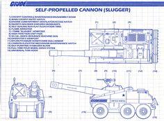 Sluger Blueprint
