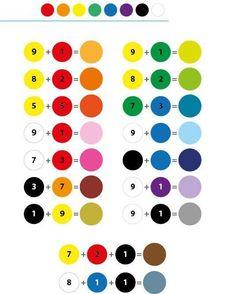 pintura en tela, galletas decoradas, diseño gráfico, tutoriales paint shop pro, patrones y revistas para pintar