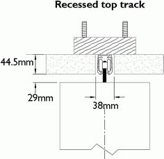 recessed drapery track detail - Google Search