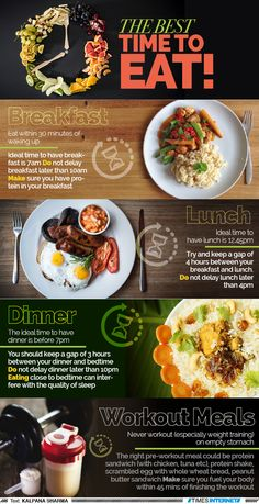 Infographic: Infographic: The best time to eat! - Times of India
