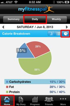 Here are all the ways I've learned to understand how to adhere to my macros for the day.