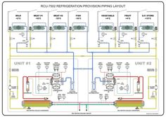 Refrigeration And Air Conditioning, Refrigerator, Engineering, Diagram, Layout, The Unit, House Design, Circuits, Conditioner