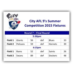 City AFL 9's Summer Competition 2015: Round 7 Results #CityAFL9s @CityAFL9s