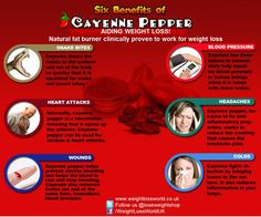 Discover the benefits of Cayenne Pepper. A natural fat burner to weight loss.