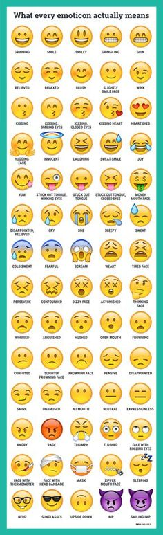 what every emoticon really means What exactly all the different emojis actually mean.What exactly all the different emojis actually mean. Emoji Defined, Funny Quotes, Life Quotes, Emoji Quotes, Brainy Quotes, Useful Life Hacks, Good To Know, Just In Case, Helpful Hints