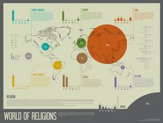 World of religions Infographic