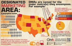 DMAs or designated marketing areas are geographical markets named for the major metros they encompass. DMAs are groupings of counties that share the same TV and radio stations. Print and digital media may also reference DMAs. Radio Stations, Digital Media, Geography, Coding, Names, Marketing, Tv, Ideas, Design