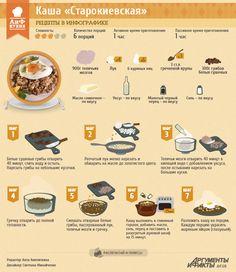 Рецепты в инфографике: Старокиевская каша | Рецепты в инфографике | Кухня | АиФ Украина