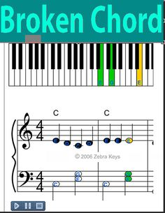 Download Kumpulan Style One Man Band : download, kumpulan, style, Music, Tools, Ideas, Piano, Lessons,, Learn, Piano,, Training