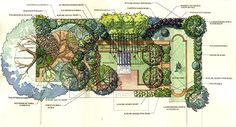 garden plans southern garden garden landscape plan one at gardendesignercom